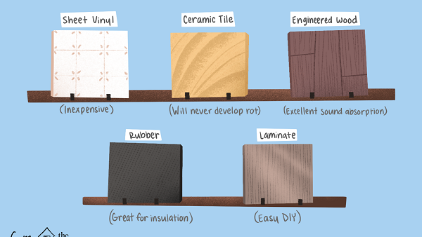 Types of flooring foundations